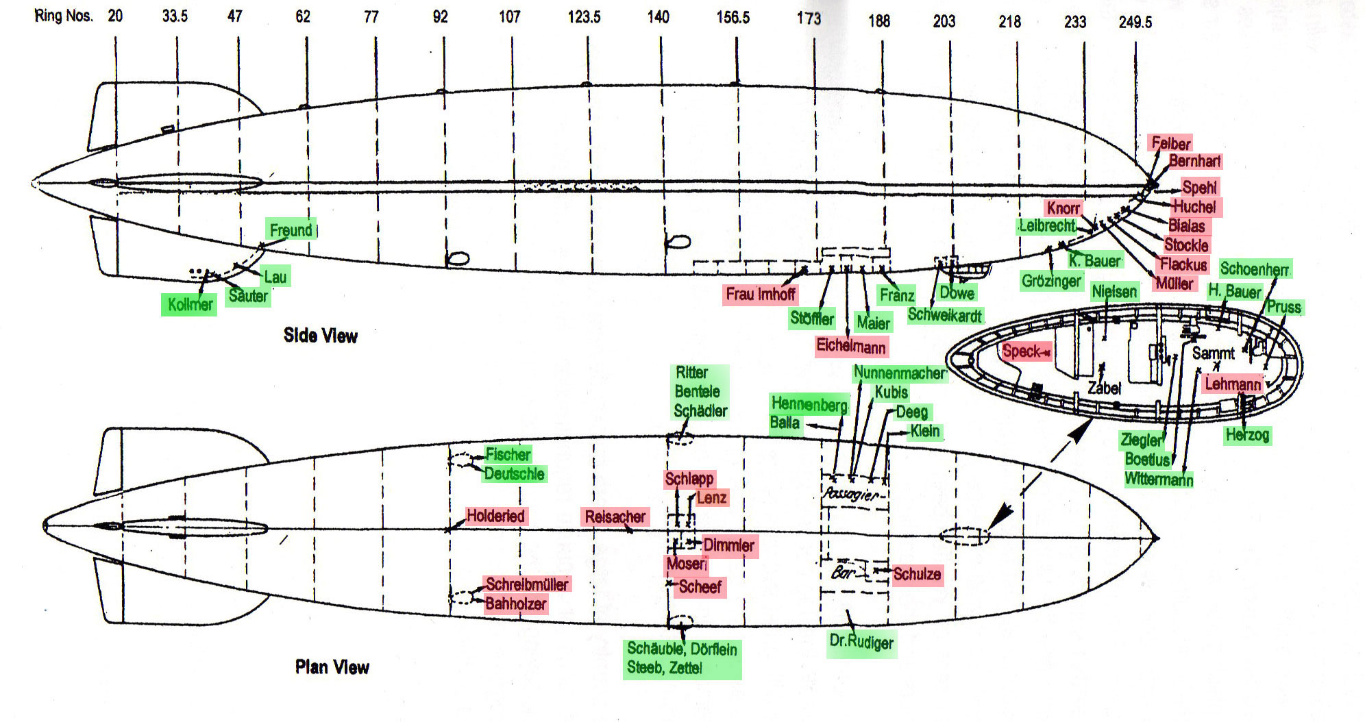 The Hindenburg Disaster Circuit Diagram Engine Schematic Ks3 Location Of Officers And Crew At Time Fire Those Killed Are In Red