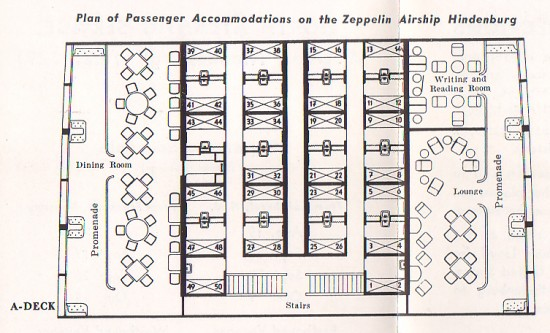 "Deck plan of LZ-129 Hindenburg showing ""A"" Deck, from 1936 DZR brochure. (Airships.net collection)"